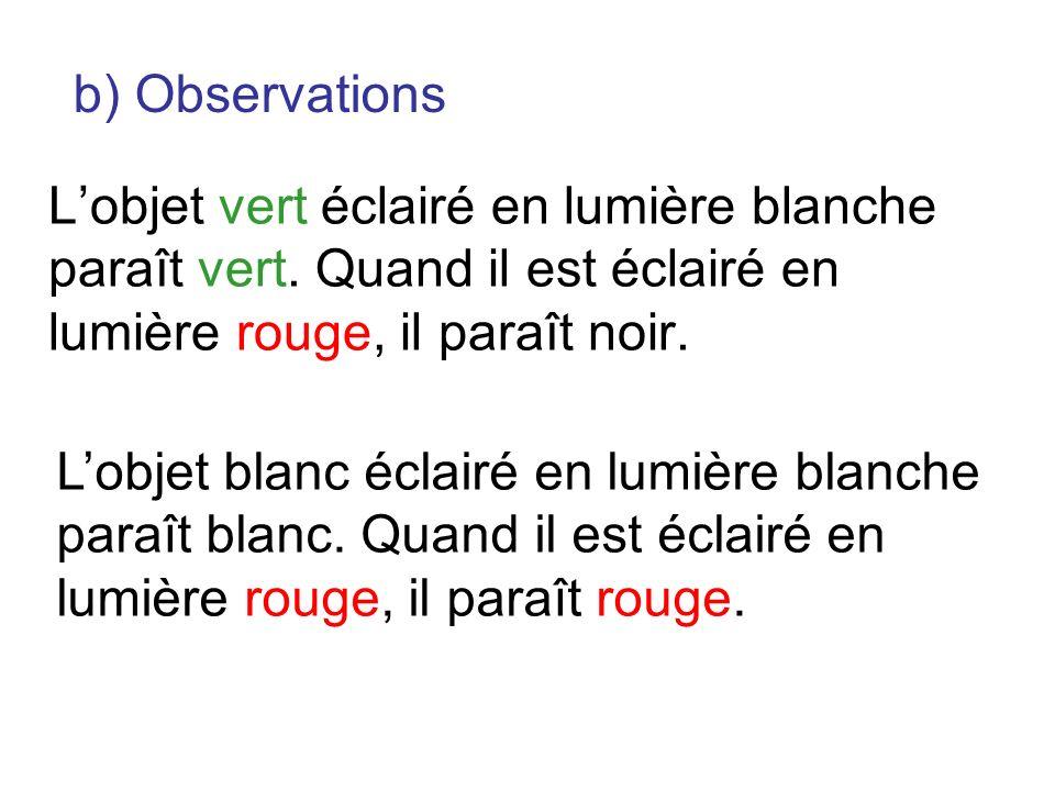 b) Observations L'objet vert éclairé en lumière blanche paraît vert. Quand il est éclairé en lumière rouge, il paraît noir.