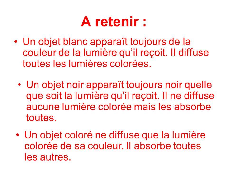 A retenir : Un objet blanc apparaît toujours de la couleur de la lumière qu'il reçoit. Il diffuse toutes les lumières colorées.