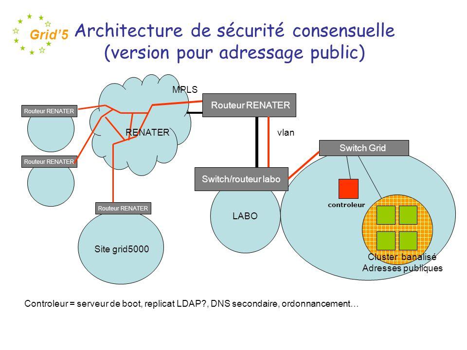 Architecture de sécurité consensuelle (version pour adressage public)