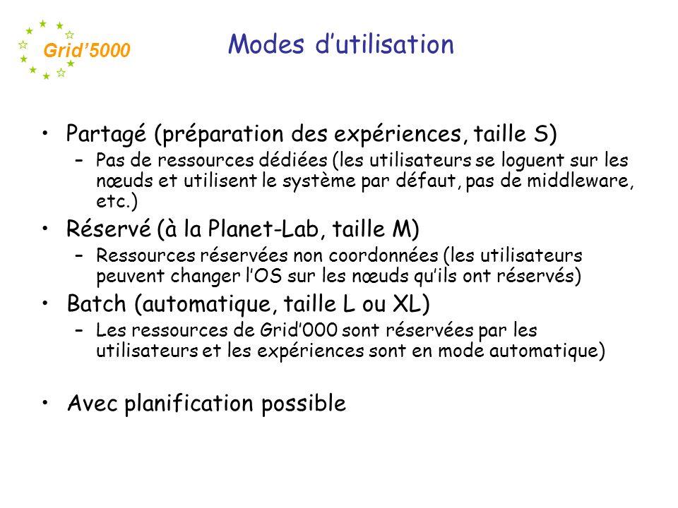 Modes d'utilisation Partagé (préparation des expériences, taille S)
