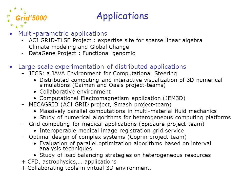 Applications Multi-parametric applications