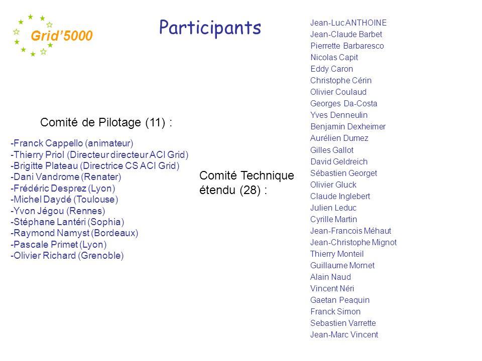 Participants Comité de Pilotage (11) : Comité Technique étendu (28) :