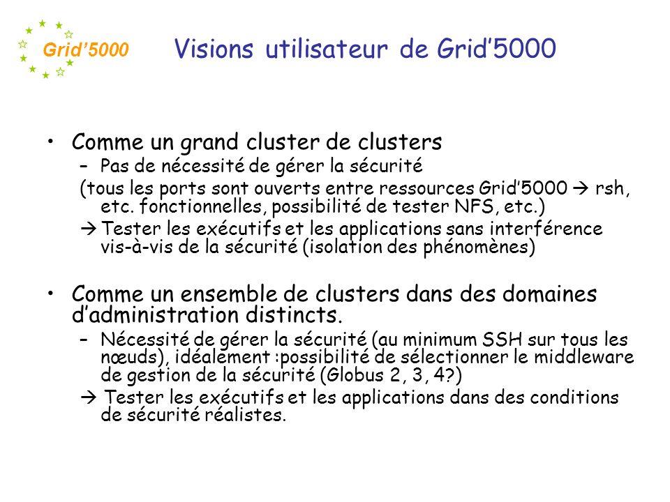Visions utilisateur de Grid'5000