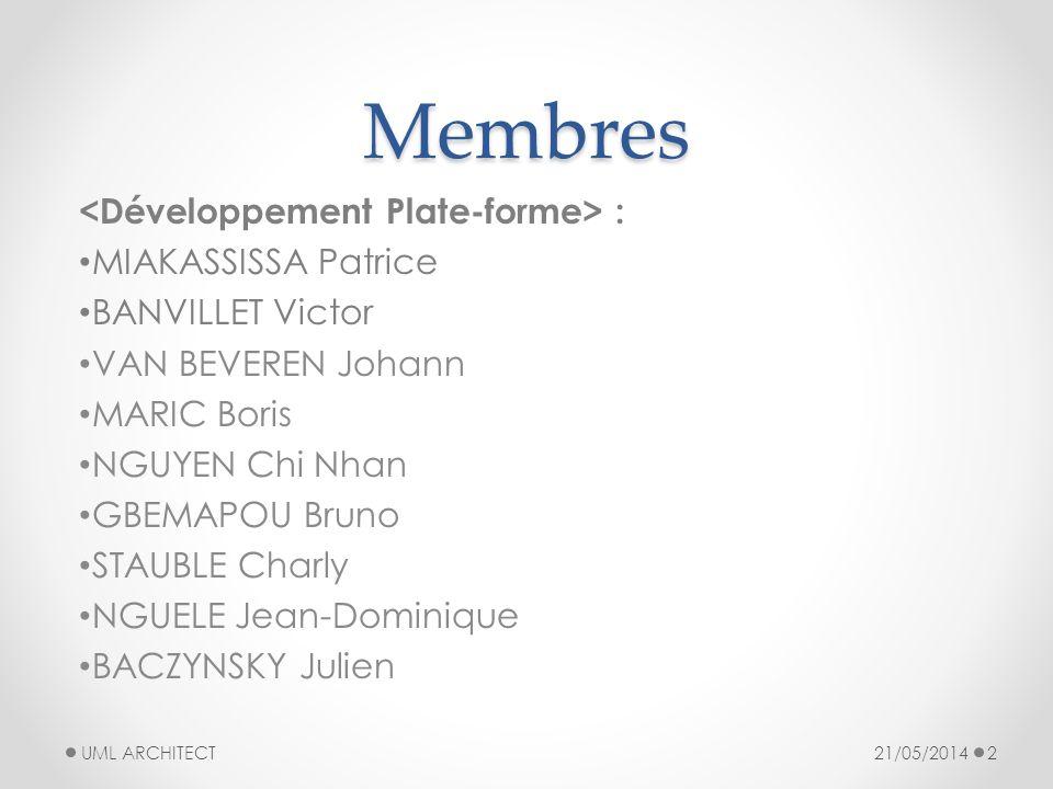 Membres <Développement Plate-forme> : MIAKASSISSA Patrice