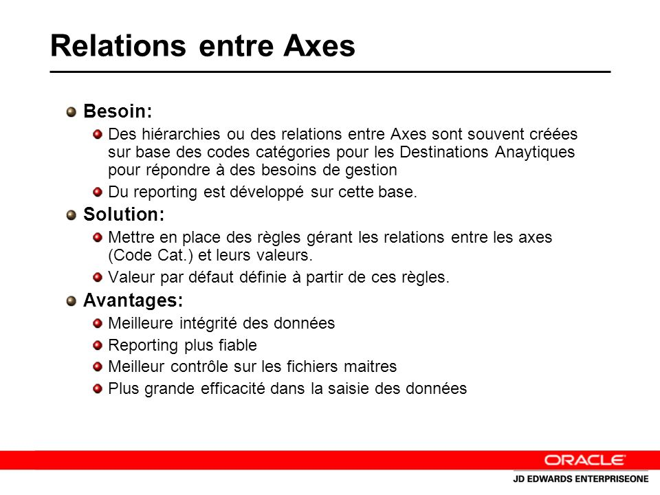 Relations entre Axes Besoin: Solution: Avantages: