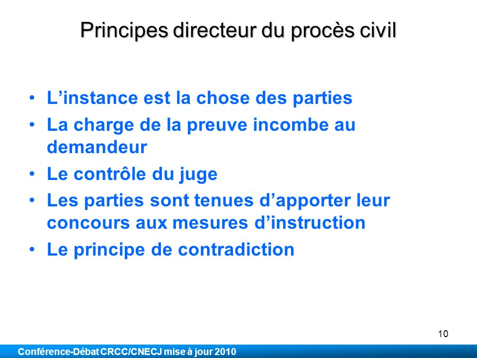 Principes directeur du procès civil