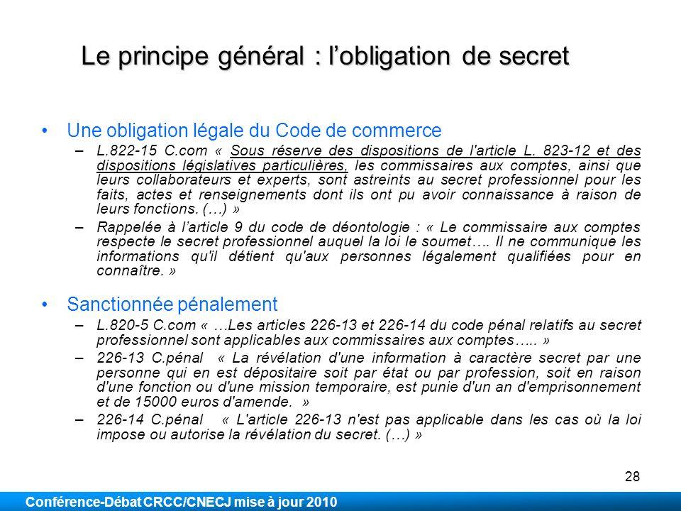 Le principe général : l'obligation de secret