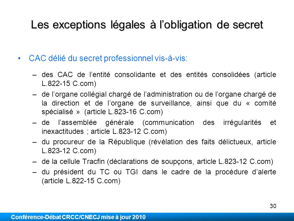 Les exceptions légales à l'obligation de secret