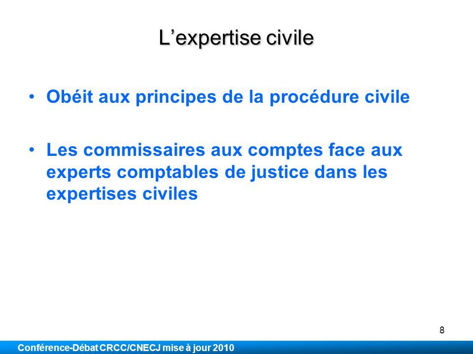 L'expertise civile Obéit aux principes de la procédure civile