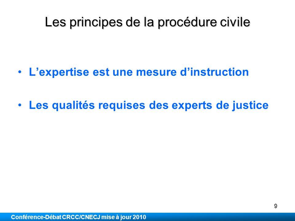 Les principes de la procédure civile