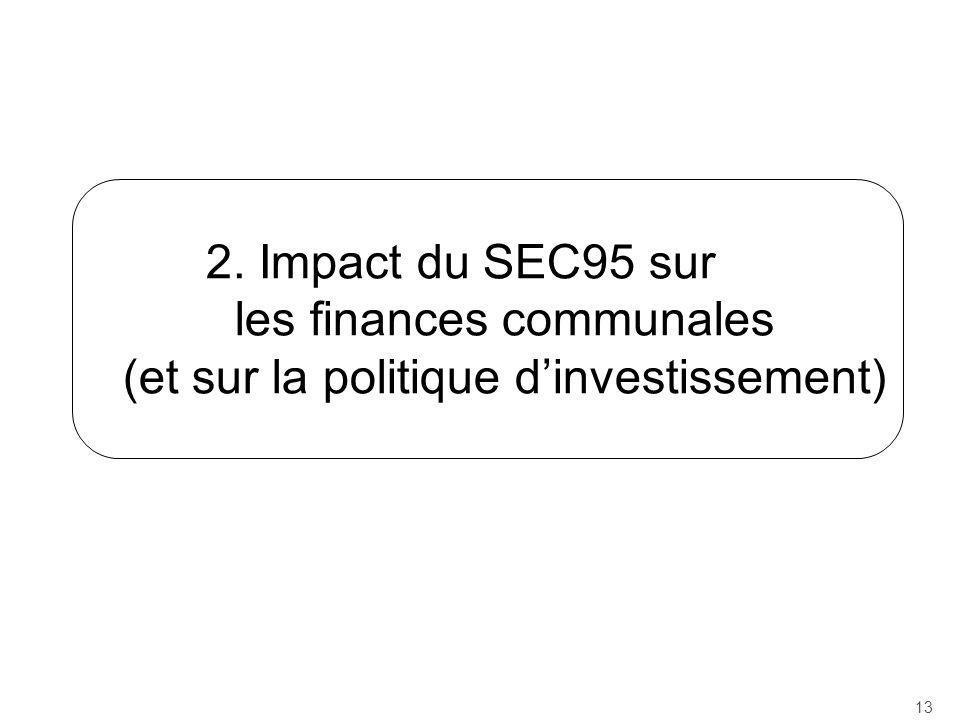 2. Impact du SEC95 sur les finances communales (et sur la politique d'investissement)