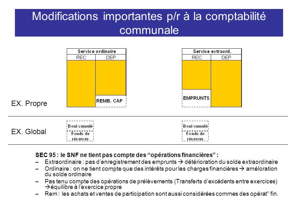 Modifications importantes p/r à la comptabilité communale