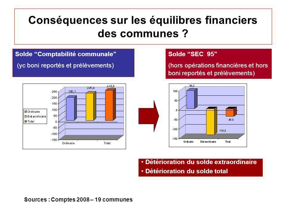 Conséquences sur les équilibres financiers des communes