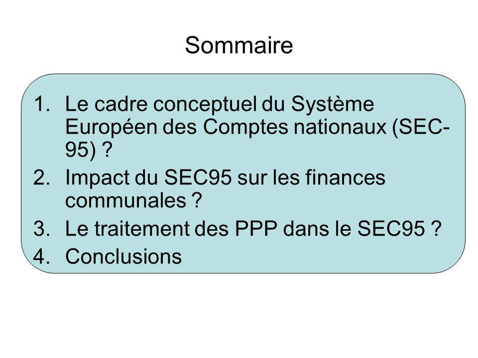 Sommaire Le cadre conceptuel du Système Européen des Comptes nationaux (SEC-95) Impact du SEC95 sur les finances communales