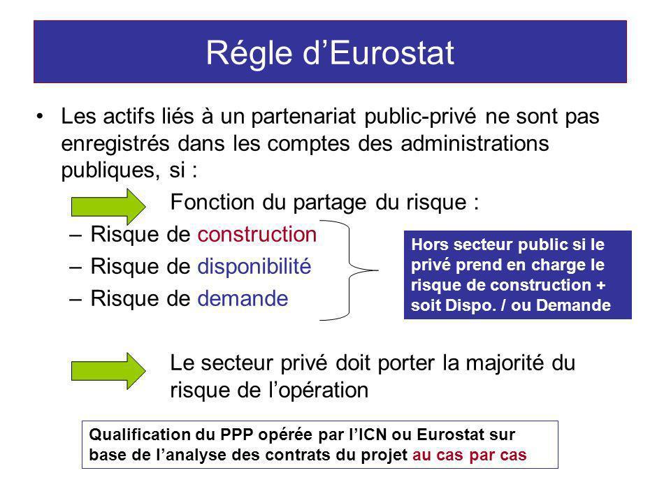 Régle d'Eurostat Les actifs liés à un partenariat public-privé ne sont pas enregistrés dans les comptes des administrations publiques, si :