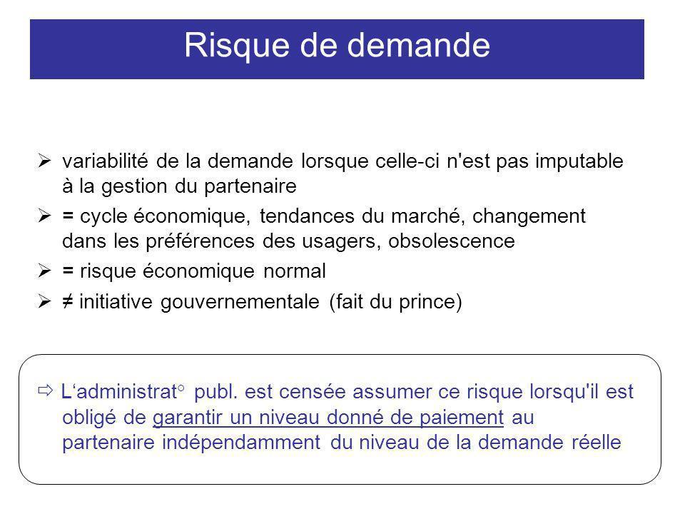 Risque de demande variabilité de la demande lorsque celle-ci n est pas imputable à la gestion du partenaire.