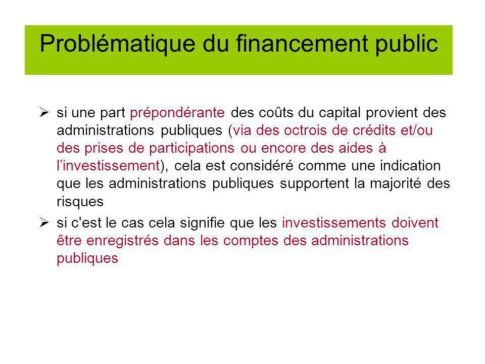 Problématique du financement public