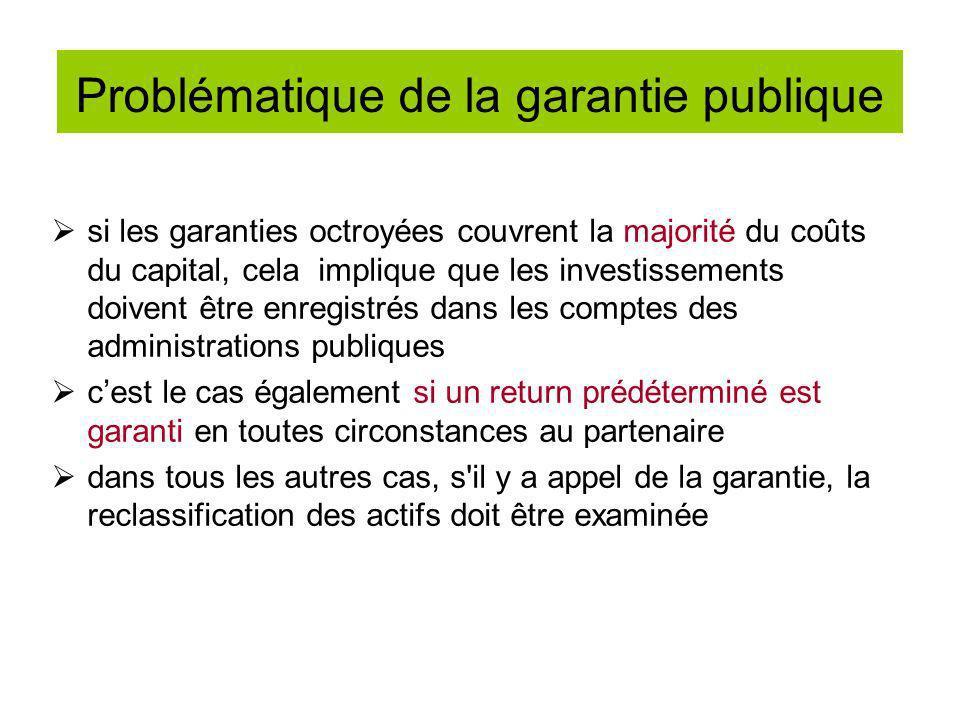 Problématique de la garantie publique