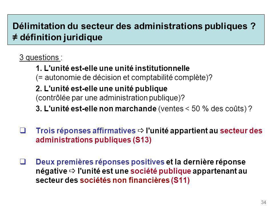 Délimitation du secteur des administrations publiques