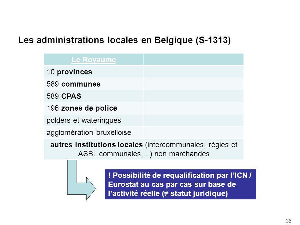 Les administrations locales en Belgique (S-1313)