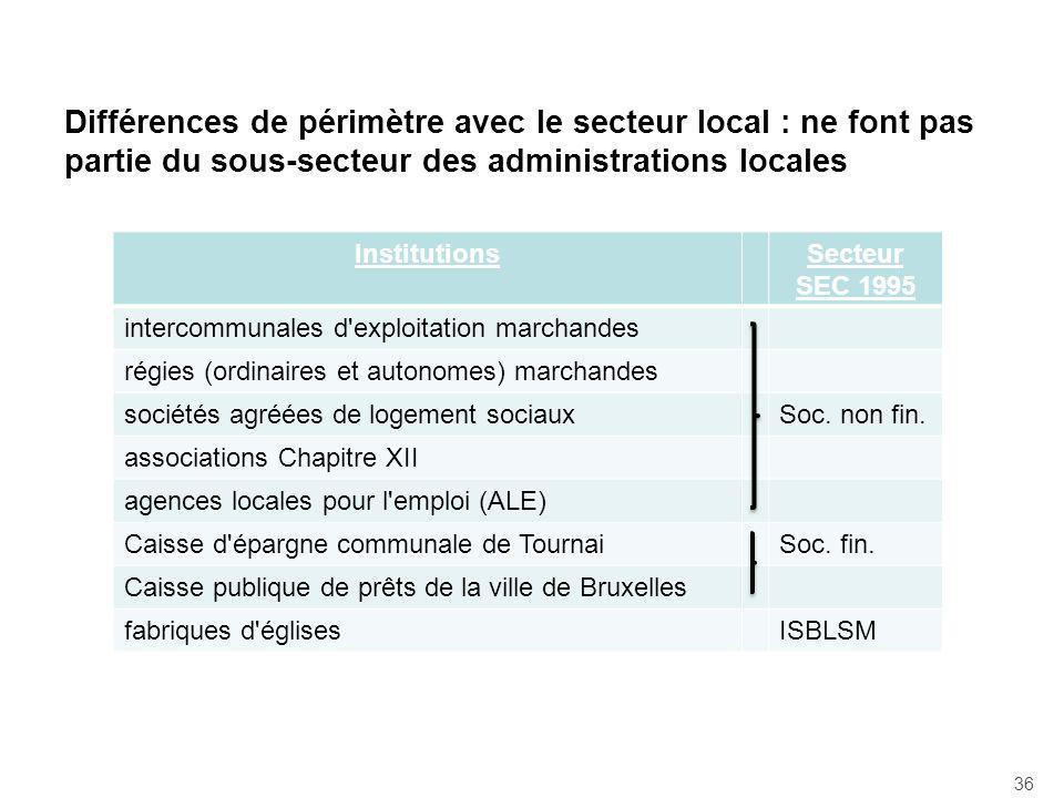 Différences de périmètre avec le secteur local : ne font pas partie du sous-secteur des administrations locales