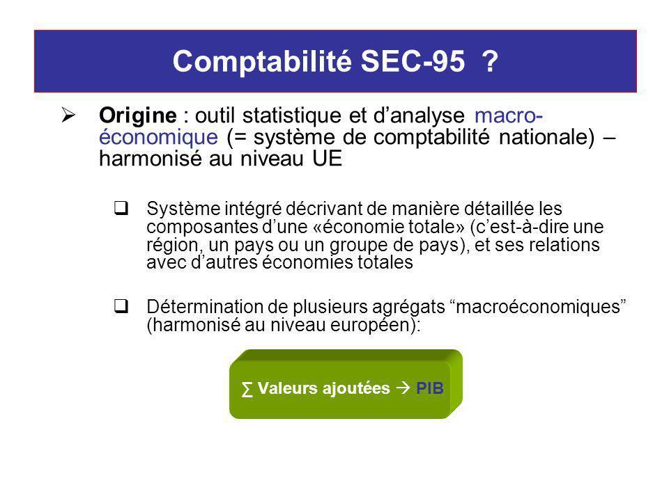 Comptabilité SEC-95 Origine : outil statistique et d'analyse macro-économique (= système de comptabilité nationale) – harmonisé au niveau UE.