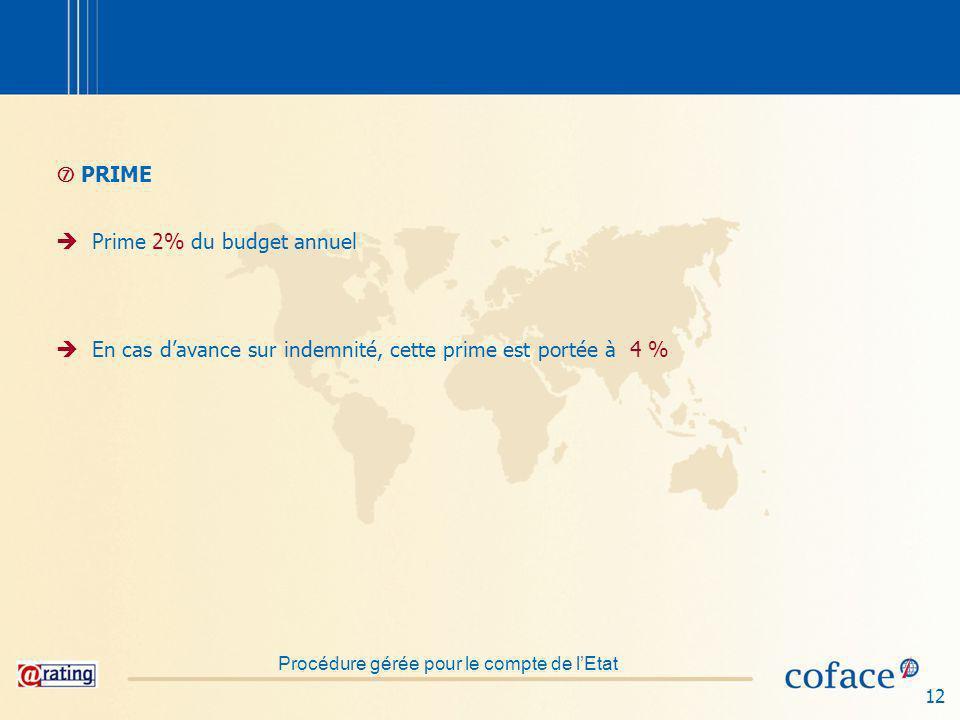 Prime 2% du budget annuel