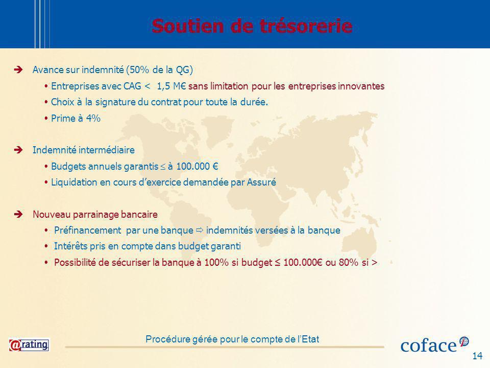 Soutien de trésorerie Avance sur indemnité (50% de la QG)