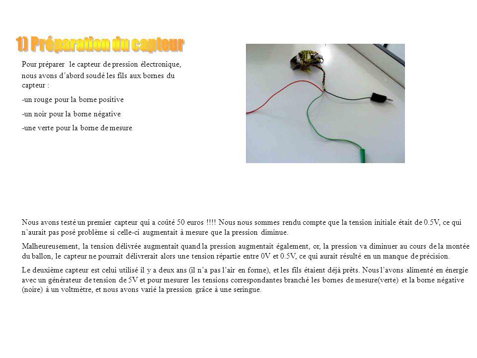 1) Préparation du capteur