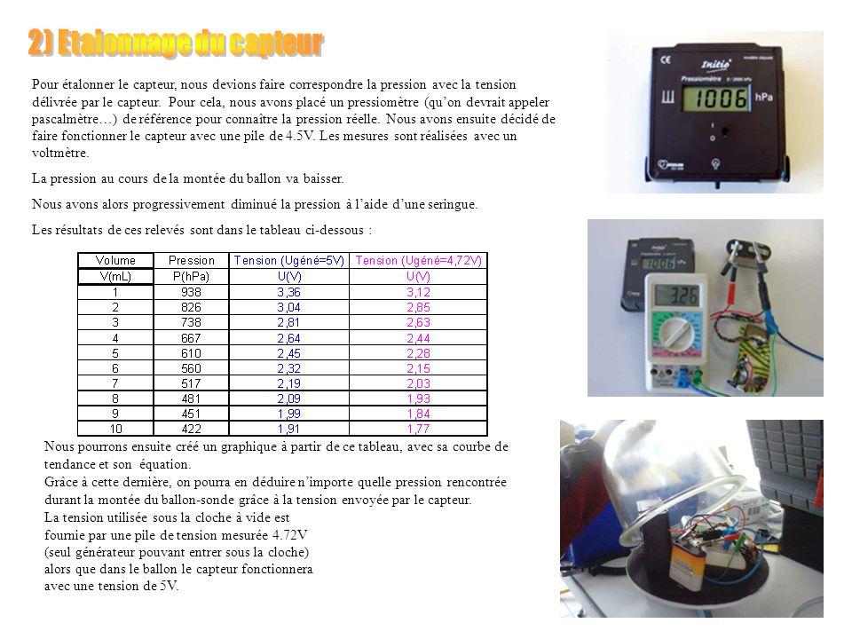 2) Etalonnage du capteur