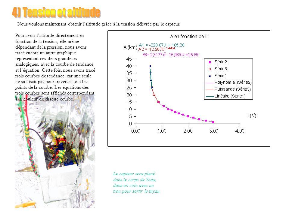 4) Tension et altitude Nous voulons maintenant obtenir l'altitude grâce à la tension délivrée par le capteur.