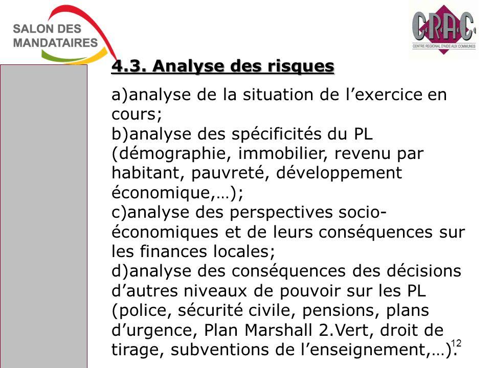 4.3. Analyse des risques analyse de la situation de l'exercice en cours;