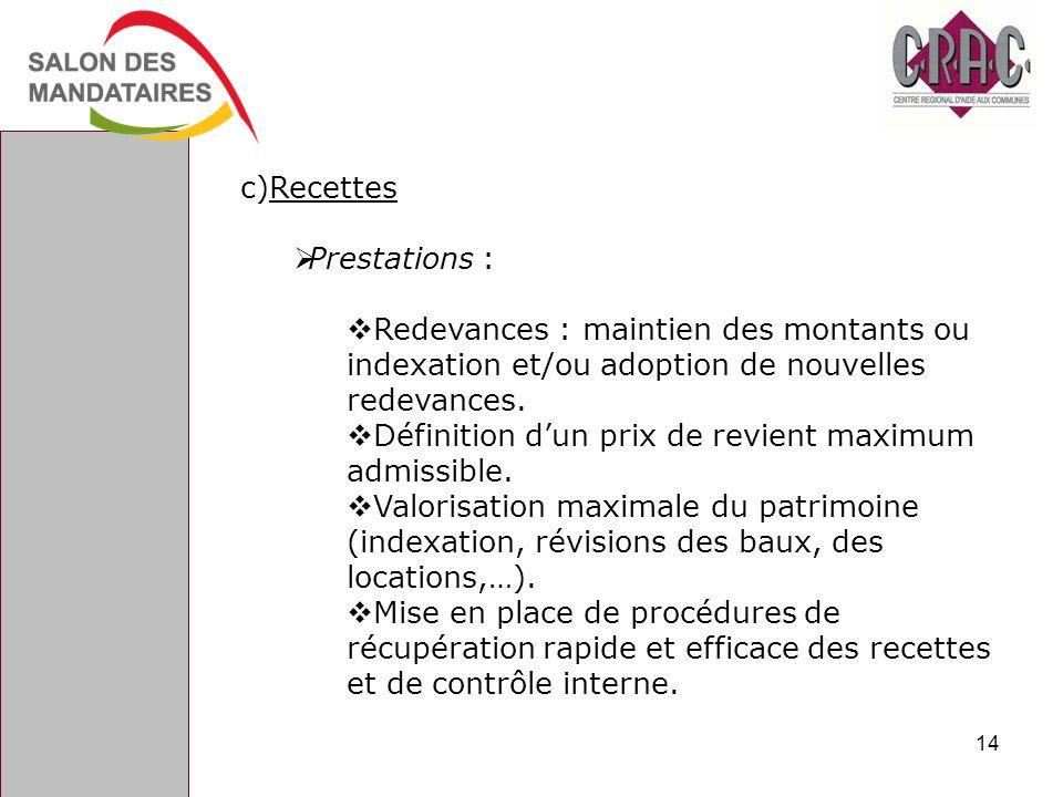 Recettes Prestations : Redevances : maintien des montants ou indexation et/ou adoption de nouvelles redevances.