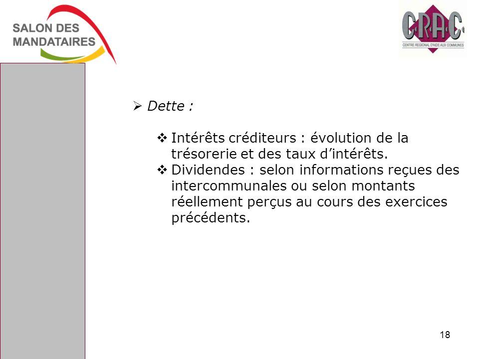 Dette : Intérêts créditeurs : évolution de la trésorerie et des taux d'intérêts.