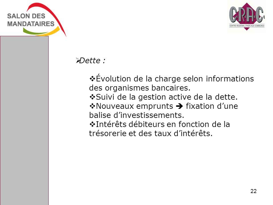Dette : Évolution de la charge selon informations des organismes bancaires. Suivi de la gestion active de la dette.
