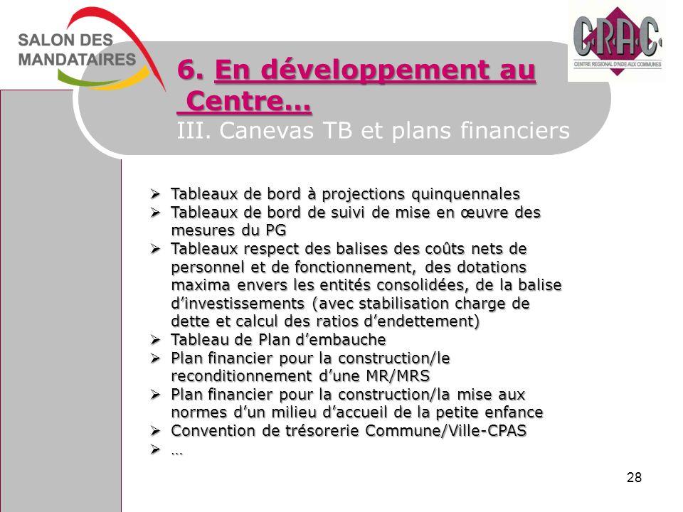 6. En développement au Centre… III. Canevas TB et plans financiers