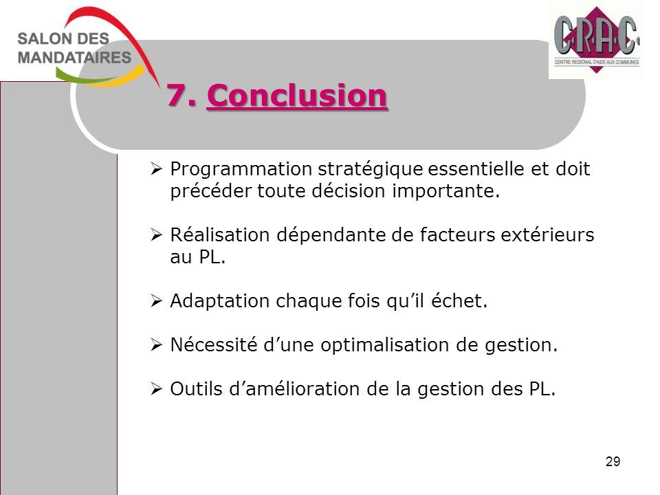 7. Conclusion Programmation stratégique essentielle et doit précéder toute décision importante. Réalisation dépendante de facteurs extérieurs au PL.