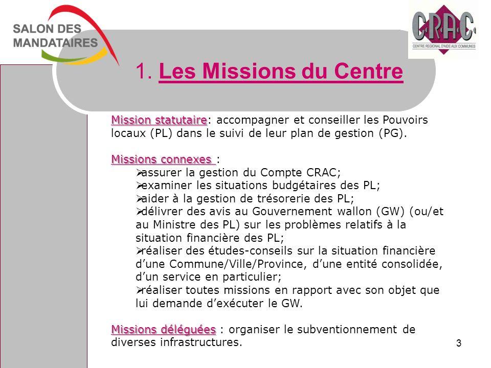 1. Les Missions du Centre Mission statutaire: accompagner et conseiller les Pouvoirs locaux (PL) dans le suivi de leur plan de gestion (PG).