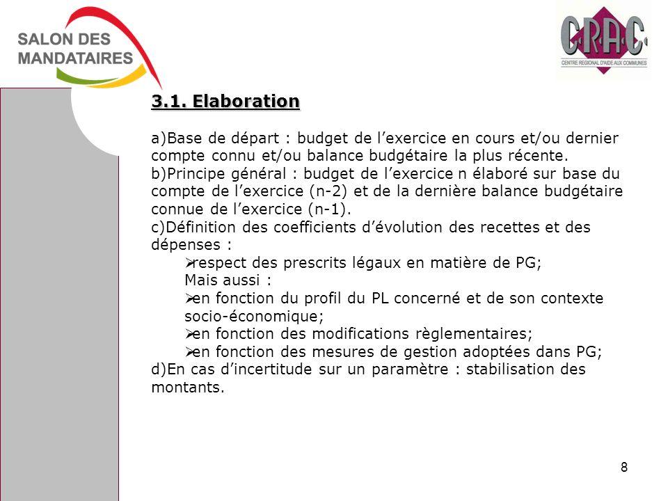 3.1. Elaboration Base de départ : budget de l'exercice en cours et/ou dernier compte connu et/ou balance budgétaire la plus récente.