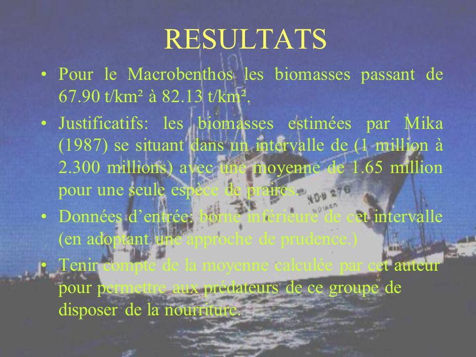 RESULTATS Pour le Macrobenthos les biomasses passant de 67.90 t/km² à 82.13 t/km².