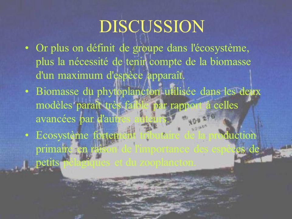 DISCUSSION Or plus on définit de groupe dans l écosystème, plus la nécessité de tenir compte de la biomasse d un maximum d espèce apparaît.