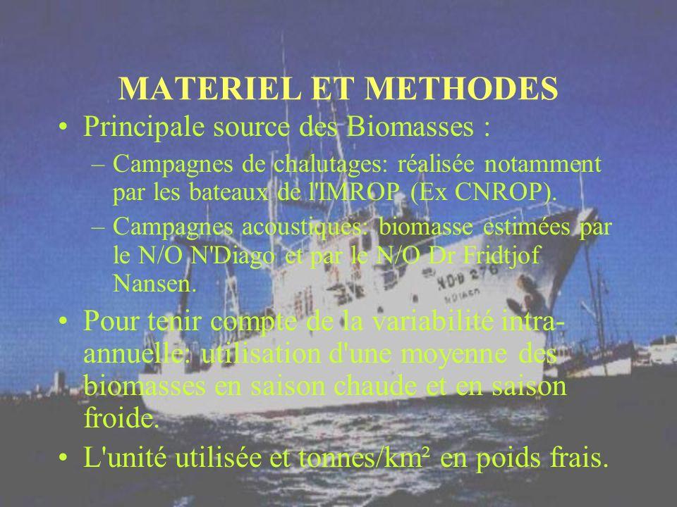 MATERIEL ET METHODES Principale source des Biomasses :