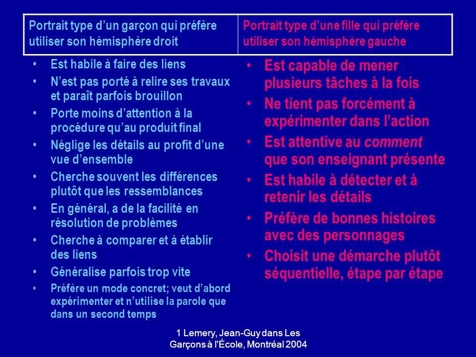 1 Lemery, Jean-Guy dans Les Garçons à l École, Montréal 2004