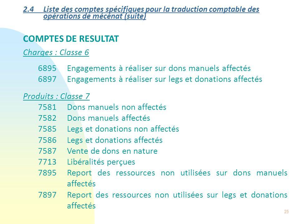 COMPTES DE RESULTAT Charges : Classe 6