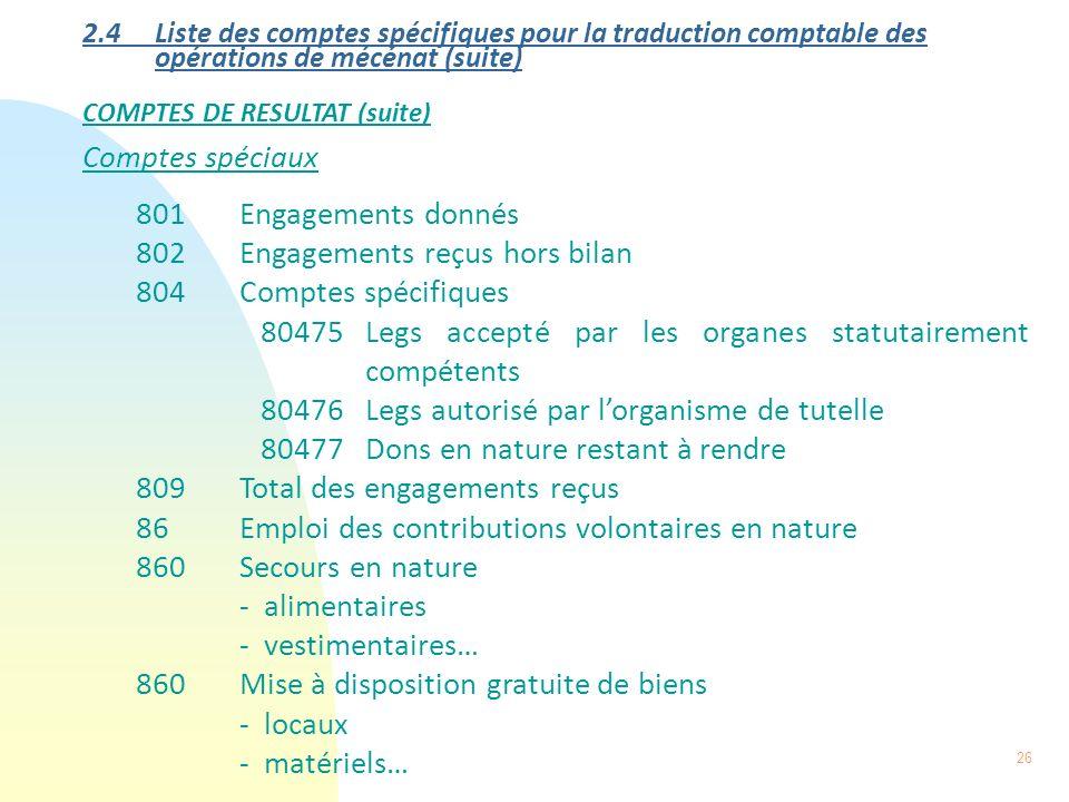 Engagements reçus hors bilan Comptes spécifiques
