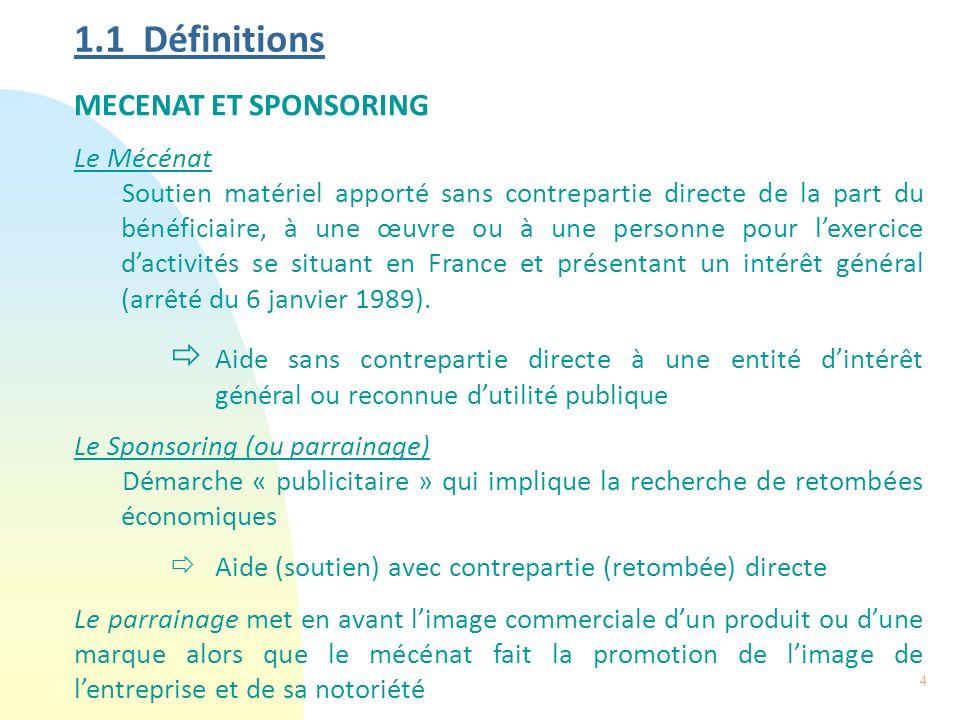 1.1 Définitions MECENAT ET SPONSORING. Le Mécénat.