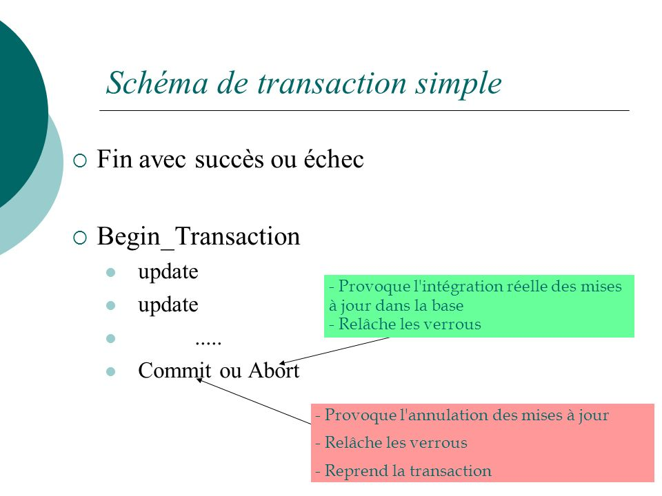 Schéma de transaction simple