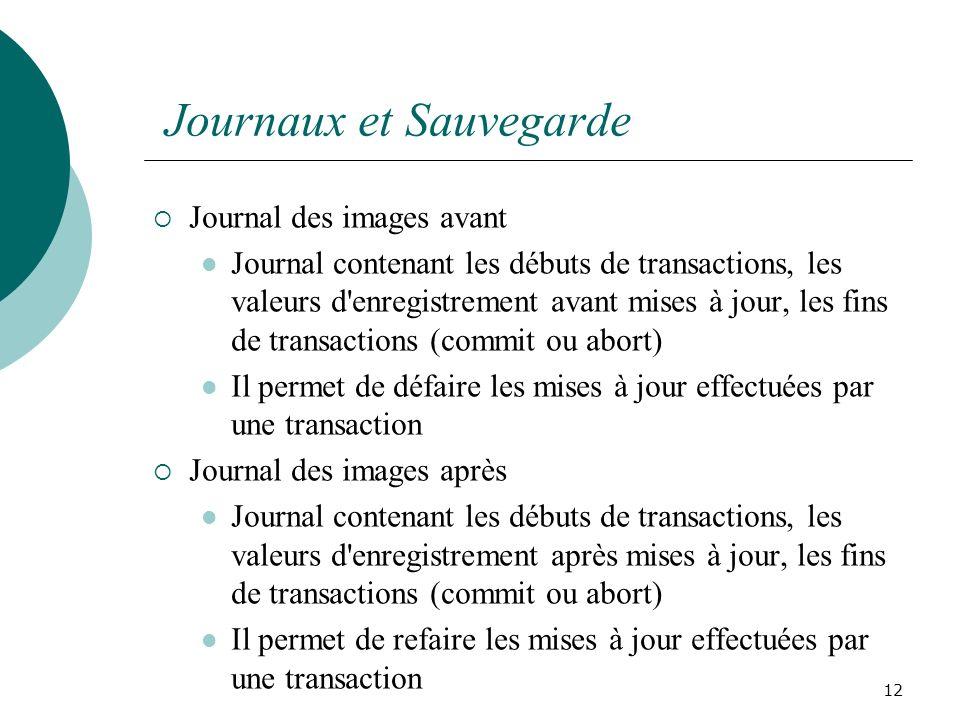 Journaux et Sauvegarde