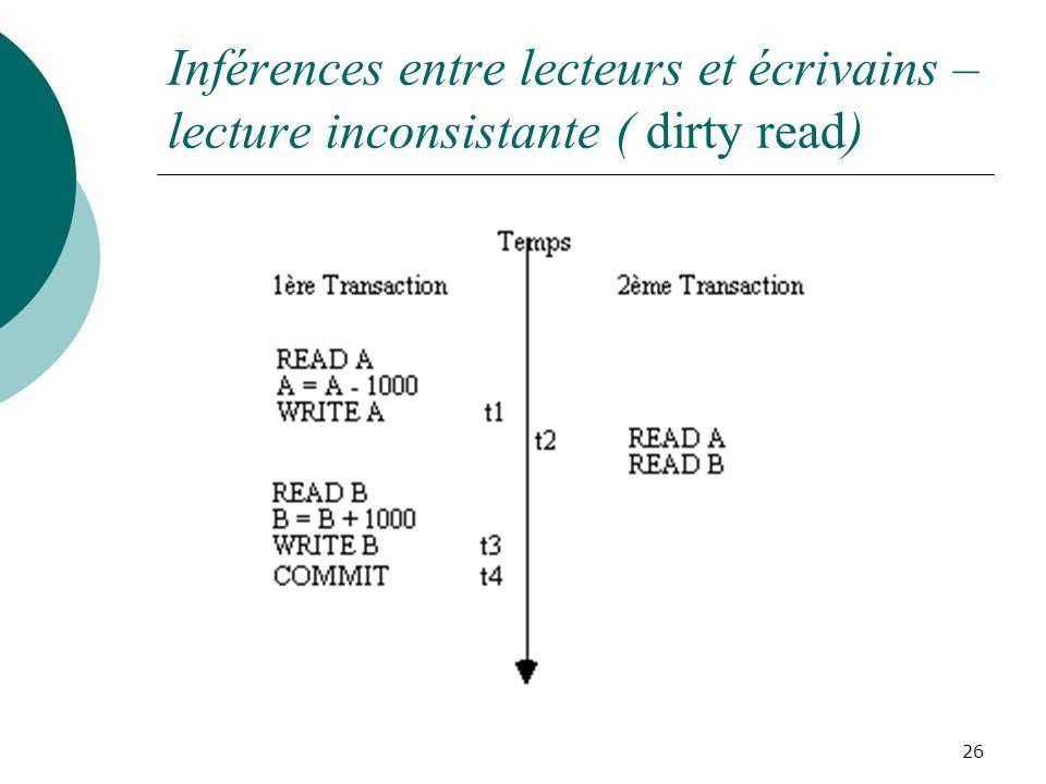 Inférences entre lecteurs et écrivains –lecture inconsistante ( dirty read)