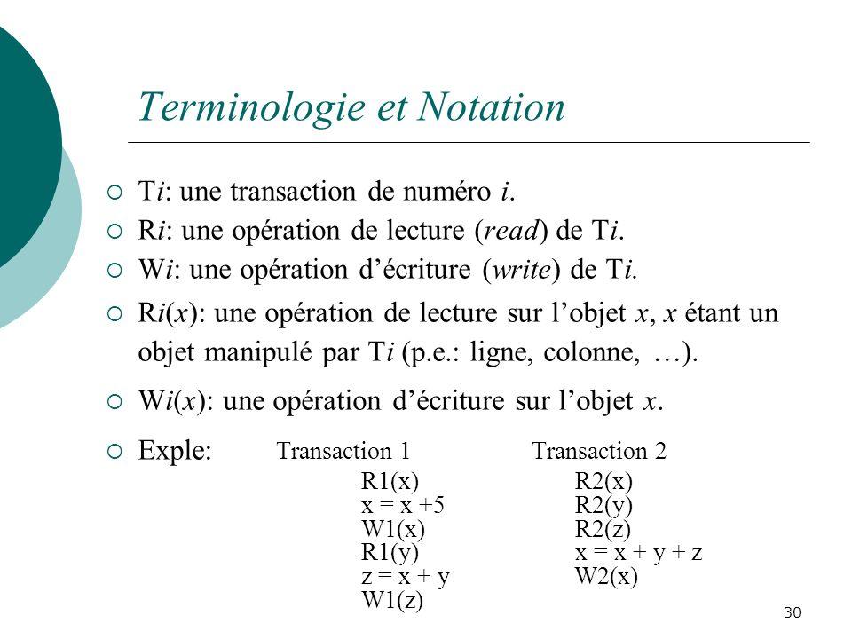 Terminologie et Notation